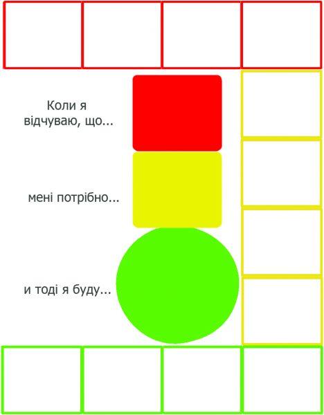 Саморегуляция,, основа планшета (на украинском)