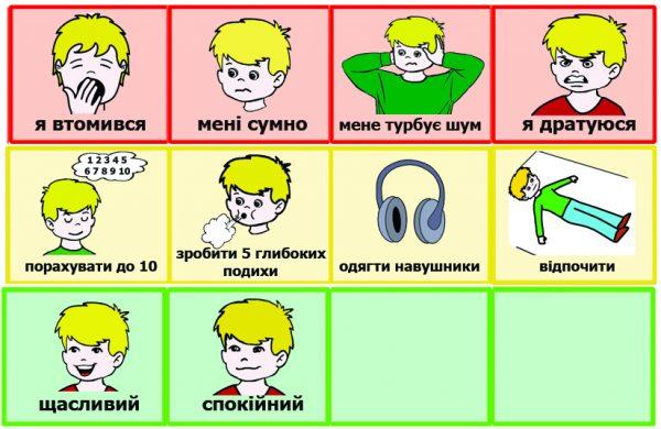 Саморегуляция, образец карточек (на украинском)