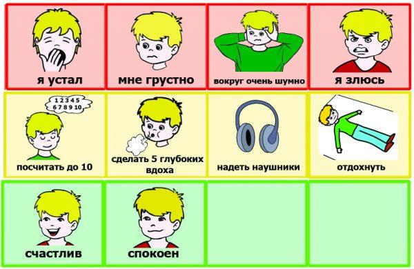 Саморегуляция, образец карточек (на русском)