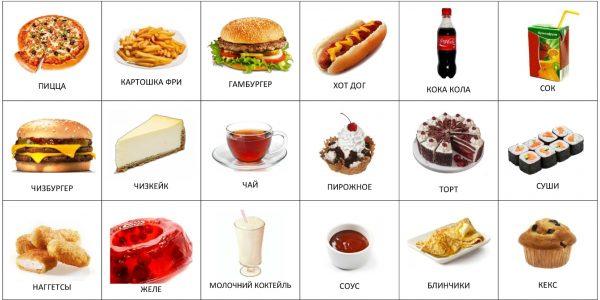 Еда в кафе (подписи на русском)