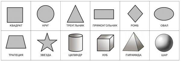 Фигуры (подписи на русском)