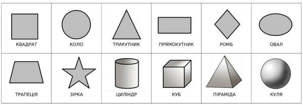 Фигуры (подписи на украинском)