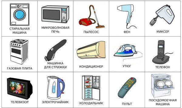 Бытовая техника (подписи на русском)