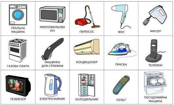 Бытовая техника (подписи на украинском)