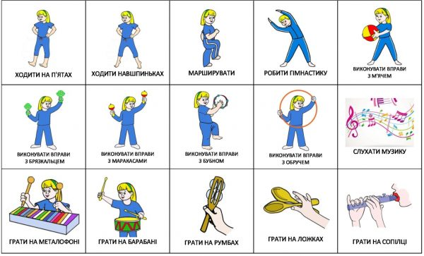 Ритмика, музыка (на украинском)