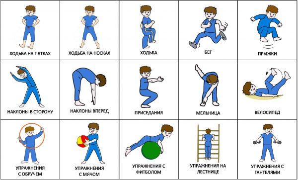 Физкультура (с подписями на русском)