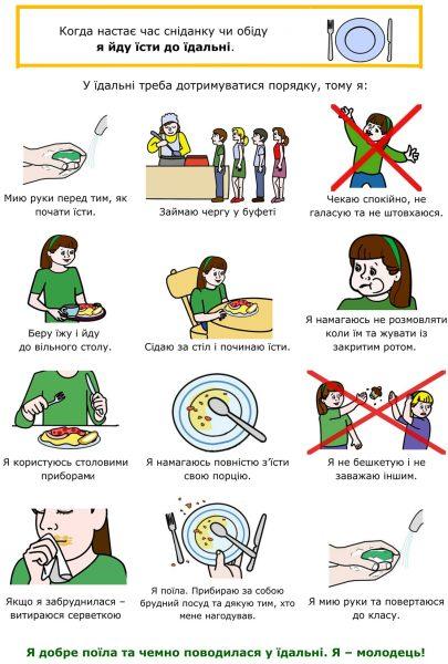 Как вести себя в столовой (на украинском)