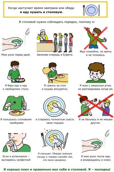 Как вести себя в столовой (на русском)