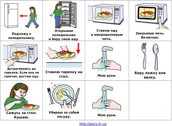 Подогреваю еду  (на русском)