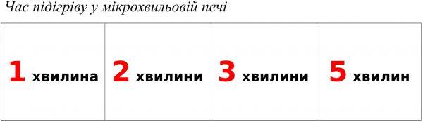 Время разогрева (на украинском)