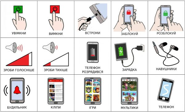 Телефон (на украинском)