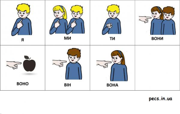 Местоимения (на украинском)