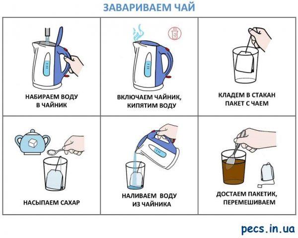 Завариваем чай (с подписями на русском)