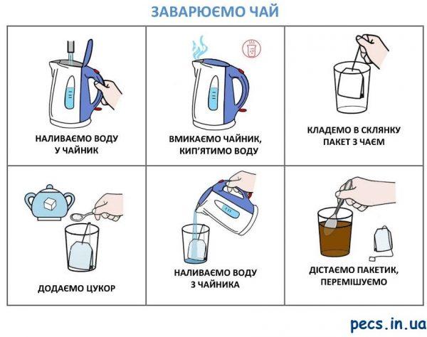 Завариваем чай  (с подписями на украинском)