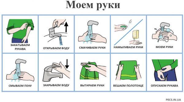 Моем руки 2 (на русском)