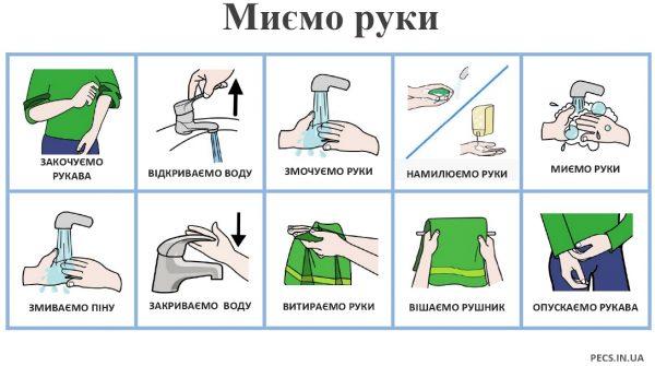 Моем руки 2 (на украинском)