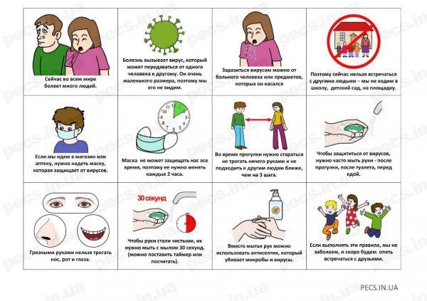 Как защититься от коронавируса (на русском)