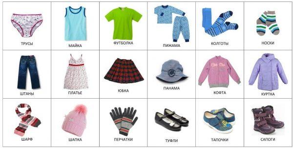 Одежда для девочки (с подписями на русском)