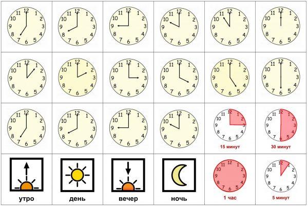 Время аналоговые часы (на русском)