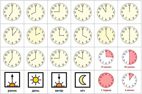 Время аналоговые часы (на украинском)