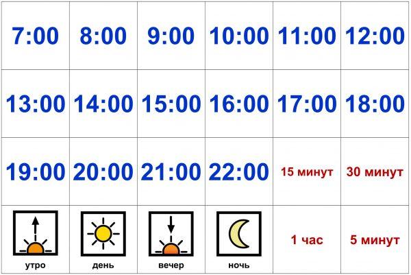 Время цифровые часы (на русском)