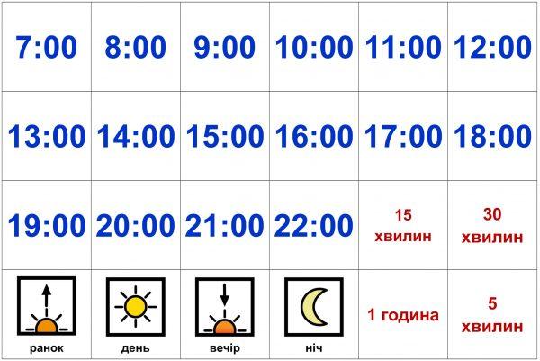 Время цифровые часы (на украинском)