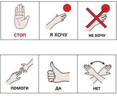 Базовые карточки на русском