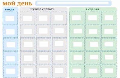 Визуальные расписания (планшеты)