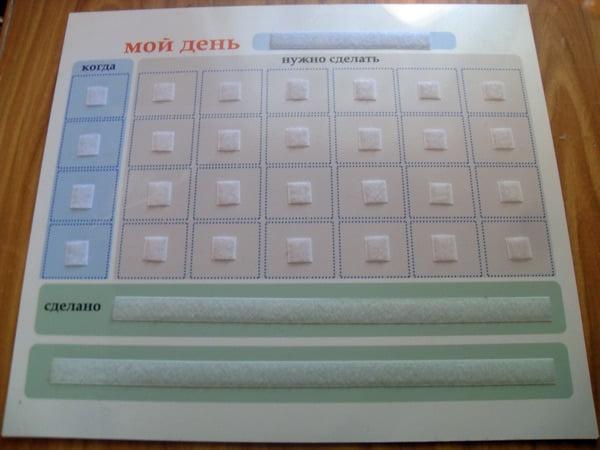 Расписания и коммуникативные доски