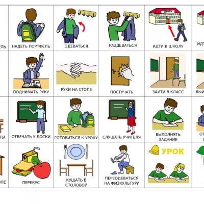 Карточки pecs Школа